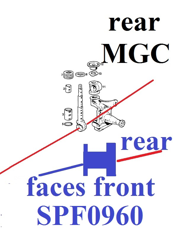 mgc specs and technical info folder